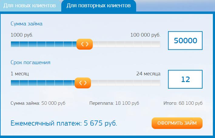 ренессанс кредит нижний новгород официальный сайт отзывы