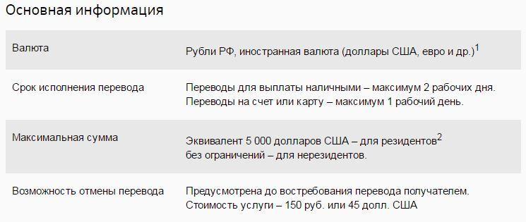 реквизиты сбербанка москва на английском языке
