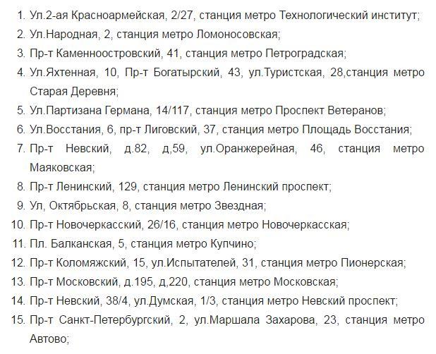 Home credit bank отделения в москве рядом со мной