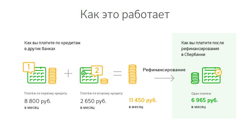 помощь кредит казахстане