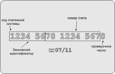 Изображение - Где найти фото, на котором указан номер карты сбербанка proverka-karty-1