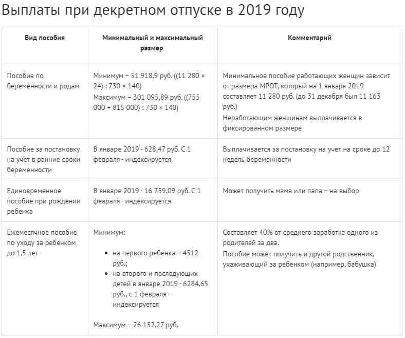 Втб-24 калькулятор потребительского кредита для держателей зарплатных