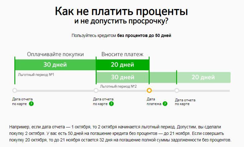 условия для получения кредита в сбербанке до 21 года