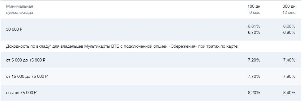 тамбов кредит онлайн заявка