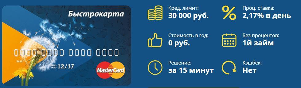 Кредитная карта 100 процентов без отказа