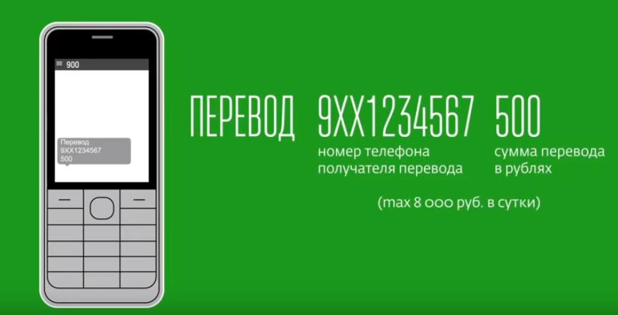 Кредиты без поручителей в банках беларуси