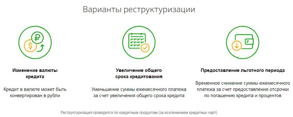 офисы райффайзен банка в москве на карте адреса
