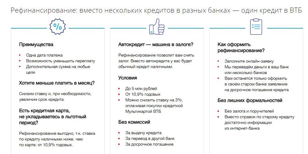 Взять кредит в банке москвы рефинансирование показатель кредит залог