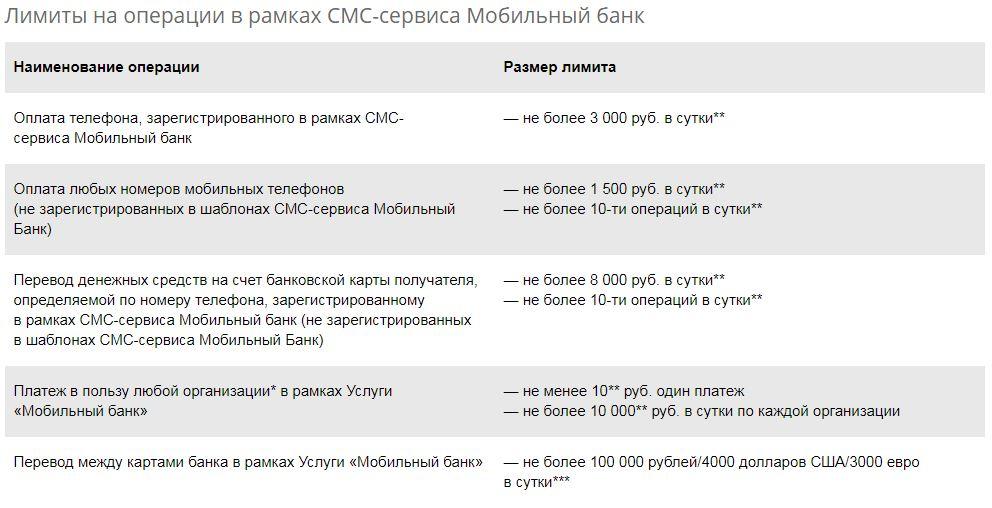 новые займы 2020 без отказов на карту novye-mfo.ru