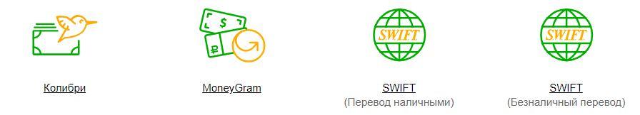 Перевод с карты восточный экспресс банк на карту сбербанка комиссия