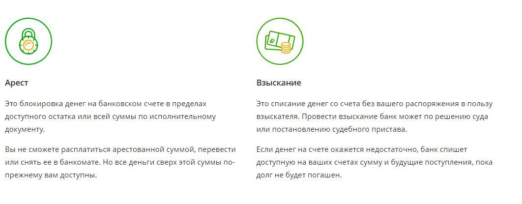 Шушары новгородский проспект 10 на карте