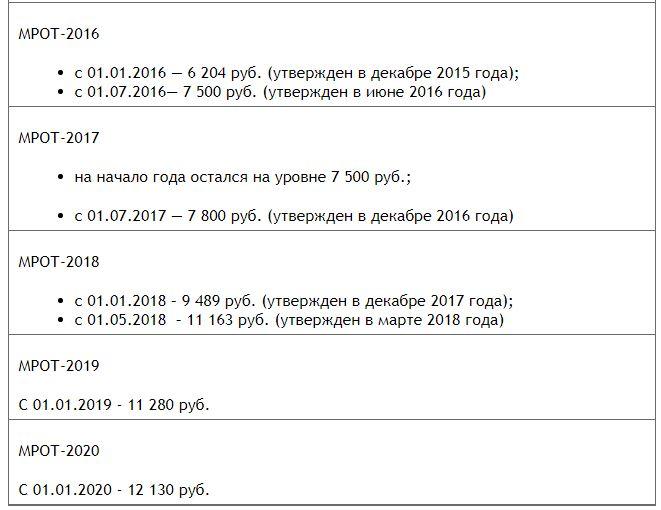 договор займа под залог недвижимости между физ лицами образец 2020 кредит европа банк отделения в спб адреса на карте