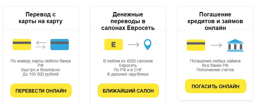 оплата кредита через евросеть быстро займ на карту онлайн