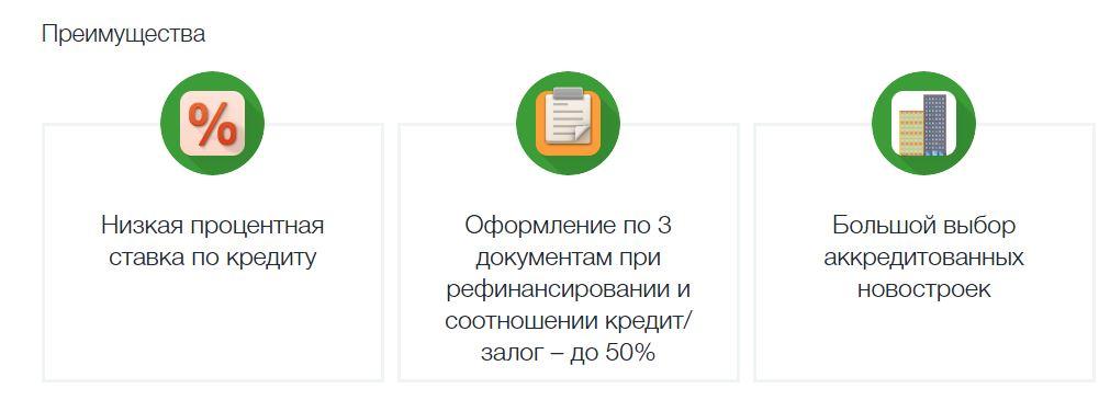 онлайн займы на банковскую карту срочно без отказа и без процентов на 30 дней