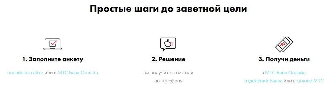 Мтс банк онлайн горячая линия