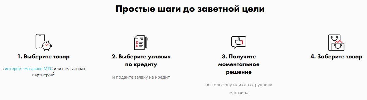 кредиты для пенсионеров в москве