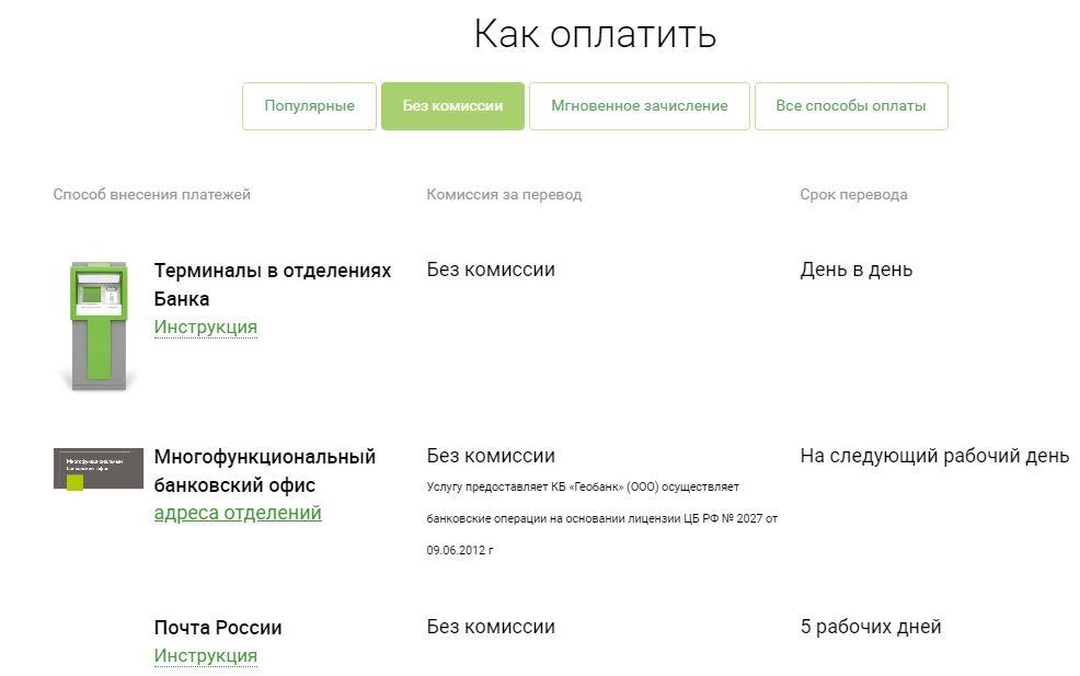 Какие банки дают кредит без официального трудоустройства в москве в 2020 году