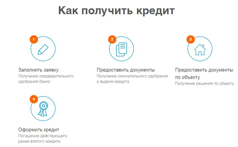 взять кредит 1000000 рублей в сбербанке калькулятор онлайн 2020 как взять в кредит телефон в 18 лет