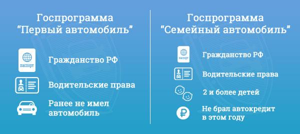 оформить кредит в рнкб симферополь хоум кредит банк польза официальный сайт