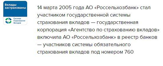 россельхозбанк волгоград официальный сайт кредит процентная ставка взять кредит с плохой кредитной историей под залог недвижимости иркутск