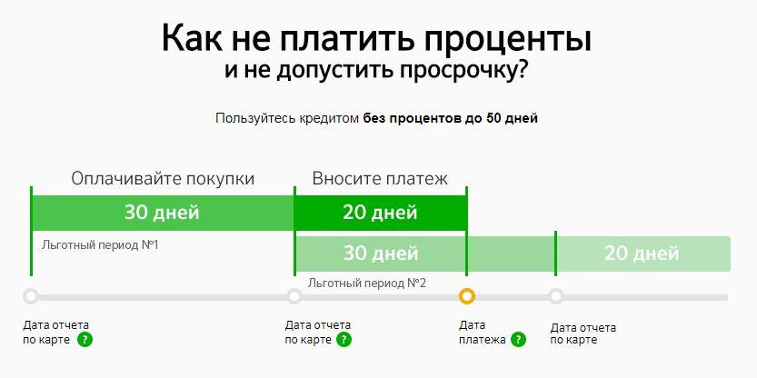 Онлайн заявка кредит 300000 чебоксары где можно взять кредит