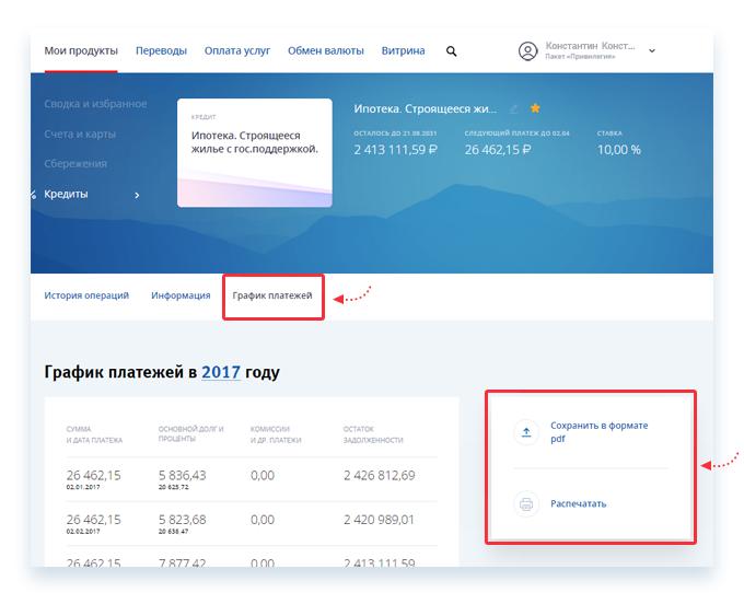 Втб-24 онлайн заявка на кредит наличными без справок и поручителей череповец
