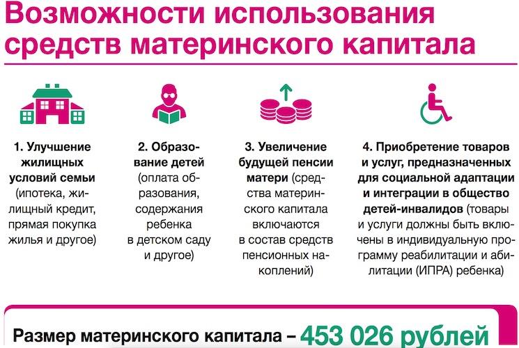 Где лучше взять кредит наличными отзывы 2019 в украине