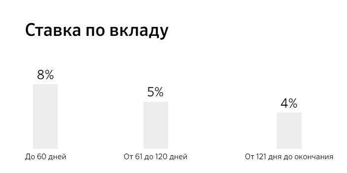 Изображение - Вклад «берите выше» в сбербанке россии %D0%A1%D0%BD%D0%B8%D0%BC%D0%BE%D0%BA-1