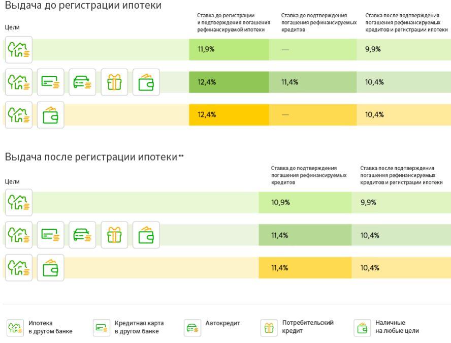 кредитная карта восточный экспресс банк условия пользования отзывы