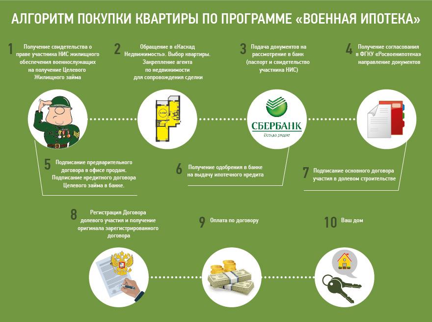 онлайн кредит на карту в казахстане решение