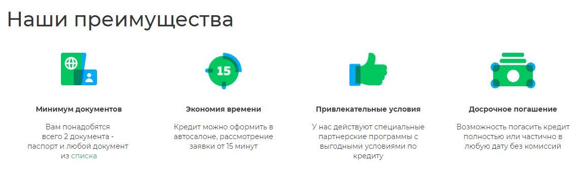 Процентные ставки по автокредиту в Сбербанке.
