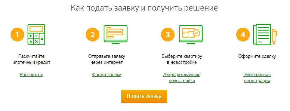 Как оставить заявку на кредит через сбербанк онлайн с телефона