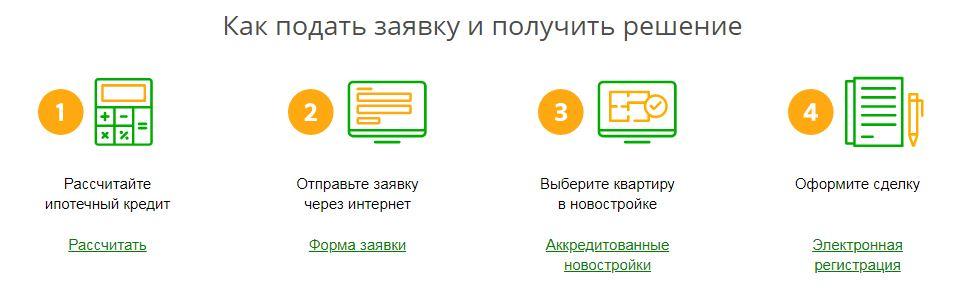 кредит 1800000 рублей на 5 лет калькулятор