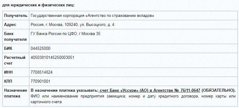 Центробанк россии погасить кредит уссури банка