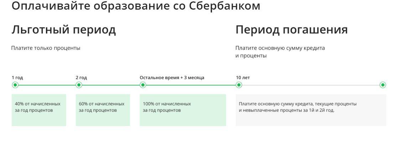 Сбербанк взять кредит наличными 100000 получить кредит в рнкб в симферополе