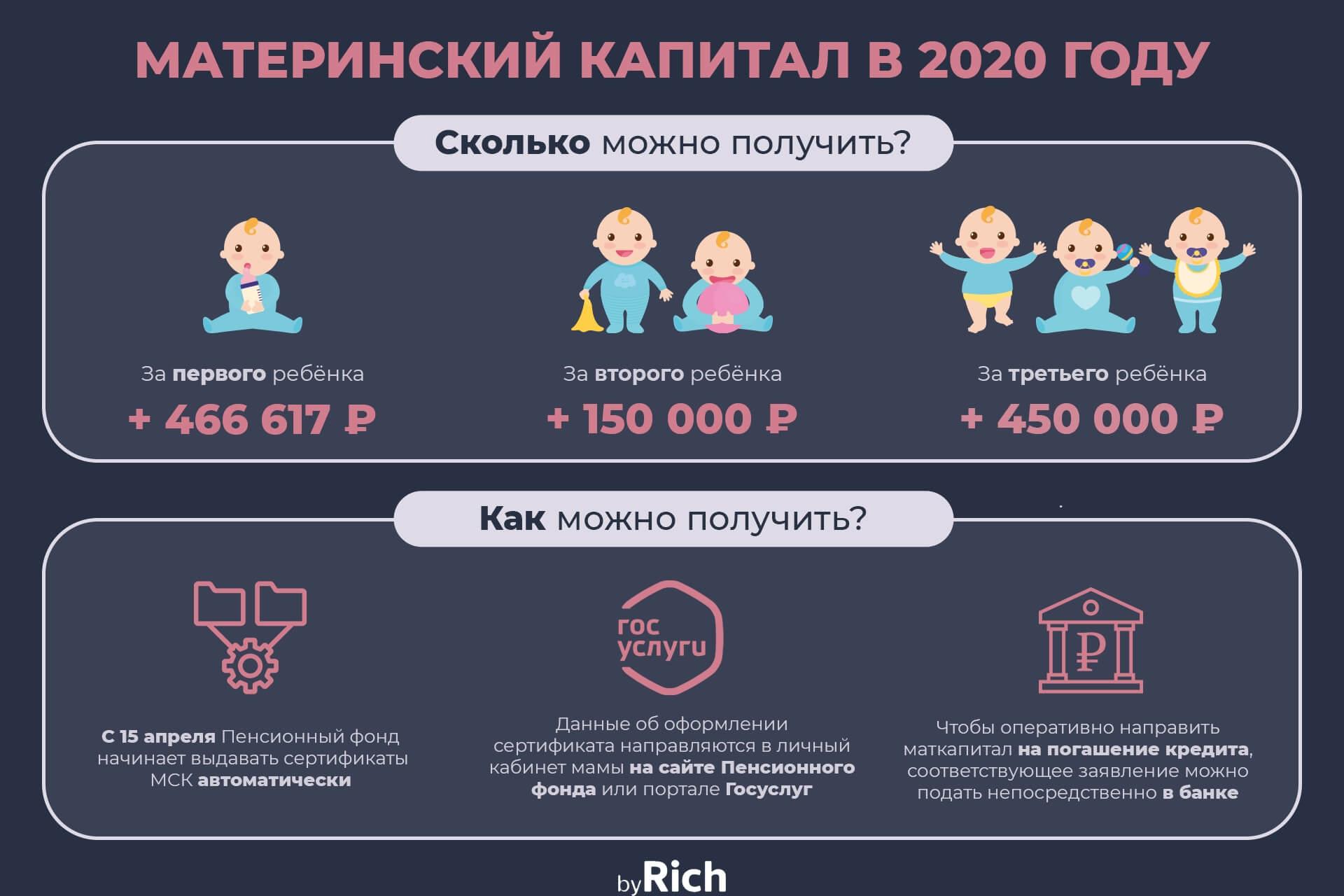 Льготная ипотека под 6,5% годовых в 2020 году